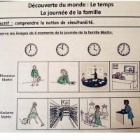 Apprend la répartition des tâches… dès le CP | MachoLand